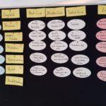 Weiterbildung-Krisenmanagemet-Lagefelder